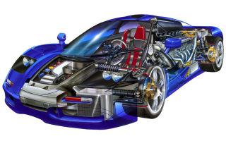 Подвеска и тормоза гоночного автомобиля