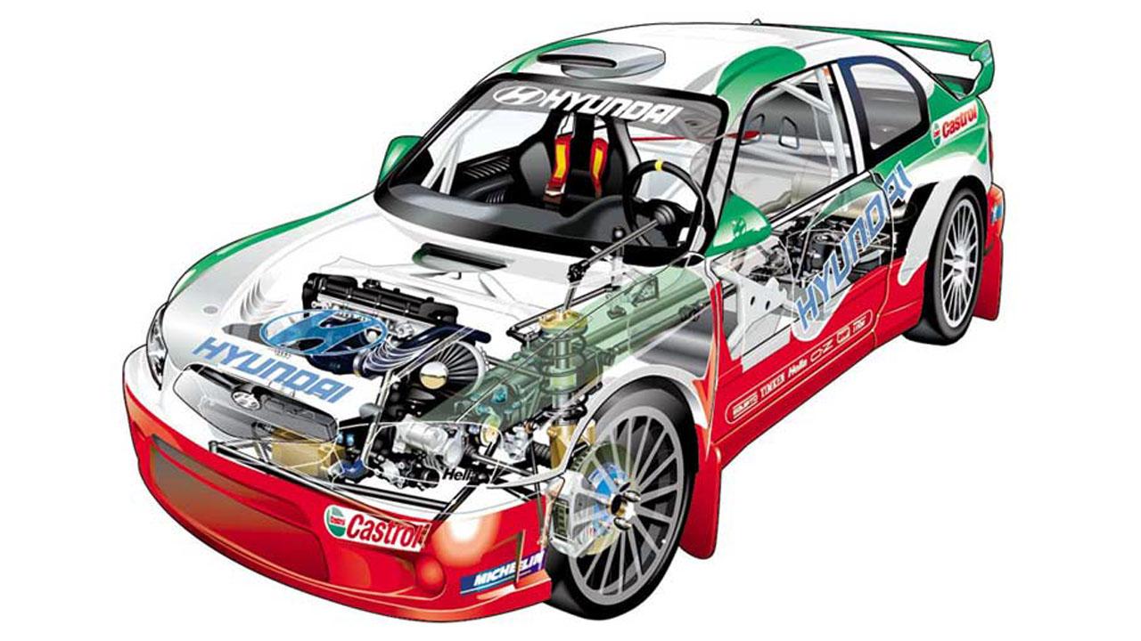 Схематический рисунок машины