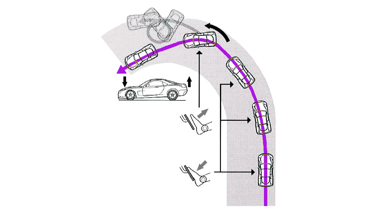 Сход с гоночной траектории
