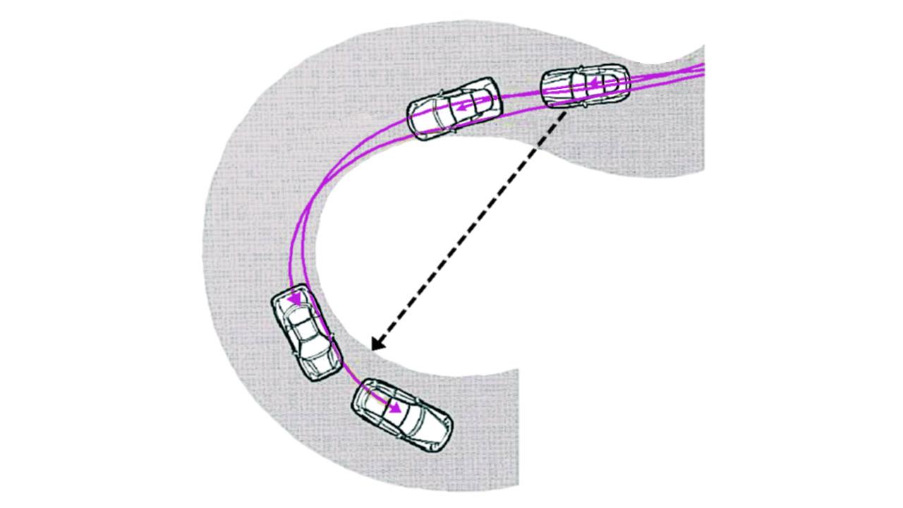 Отслеживание ситуации на гоночной трассе