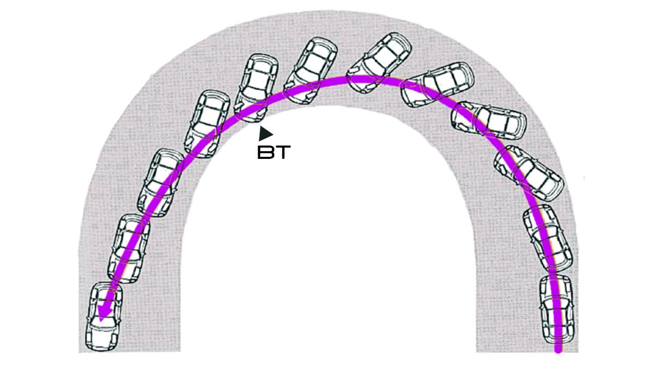 Схема идеального исполнения управляемого заноса на грунтовой трассе