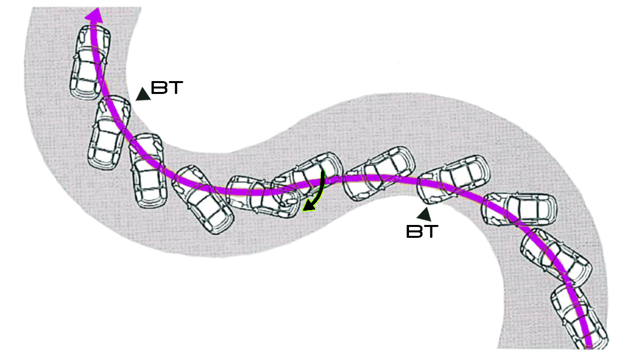 Схема идеального исполнения управляемого заноса в S-образном повороте