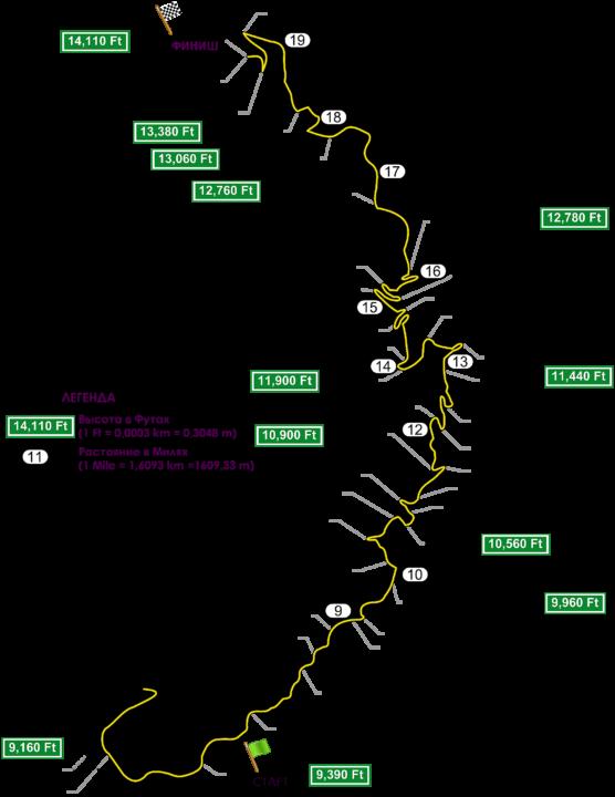Карта Маршрута Pikes Peak