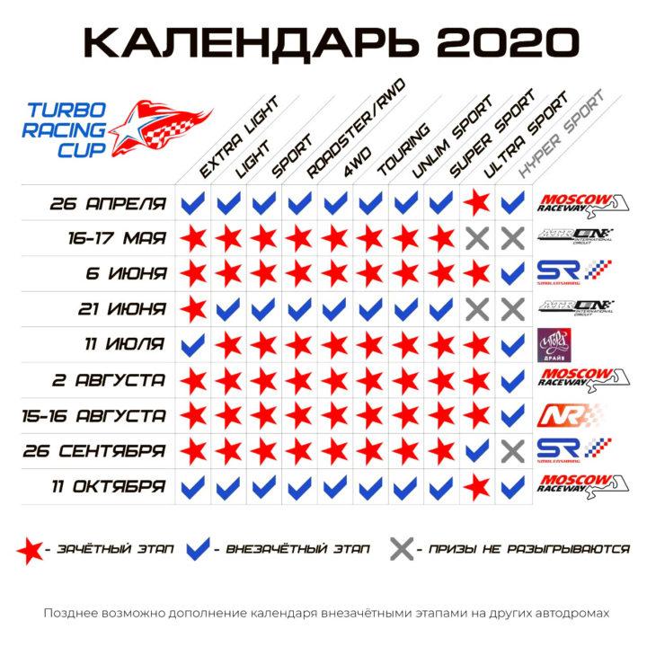 TRC_2020